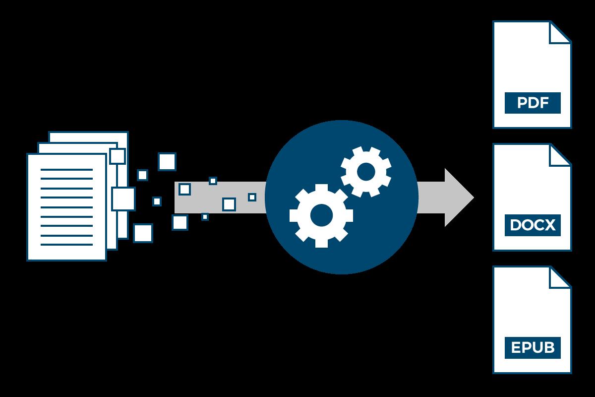 Grafische Darstellung der Retrodigitalisierung
