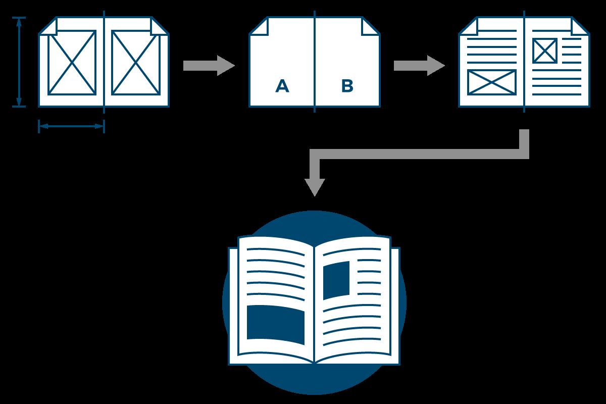 Grafische Darstellung des Satzprozesses