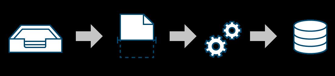 Grafische Darstellung des Scannens von Eingangspost
