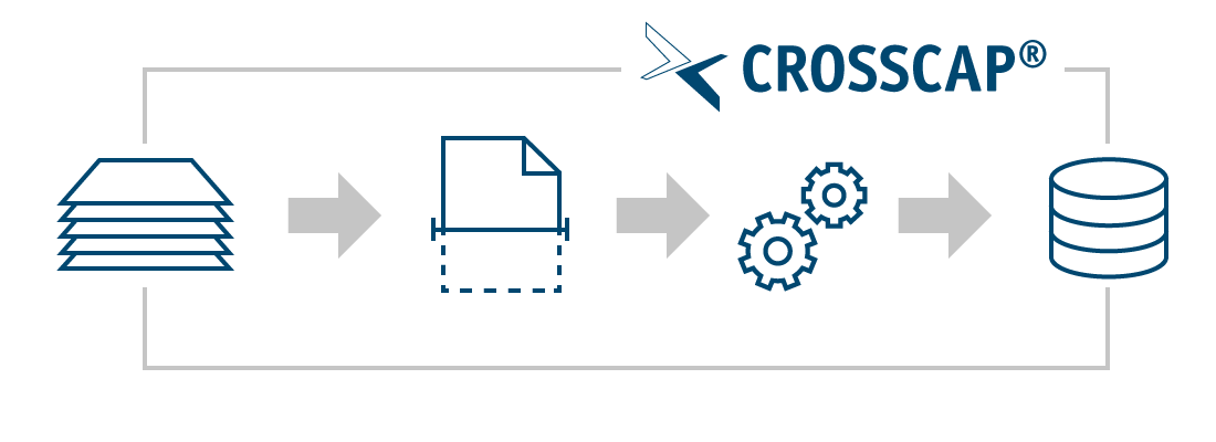 Grafische Darstellung des Leistungsumfangs der Scan-Software Crosscap